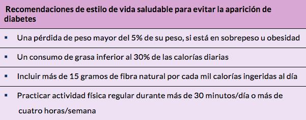 recomendaciones de ejercicio para prevenir la diabetes