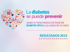 """Informe de resultados de la campaña """"La diabetes se puede prevenir"""" sobre prevención de la diabetes tipo 2 y la obesidad en España"""