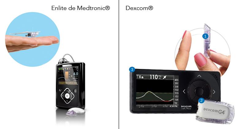 instrumento utilizado para medir la diabetes