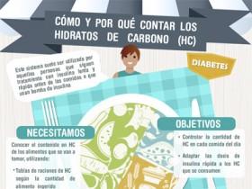 Cómo y por qué contar los hidratos de carbono (HC)