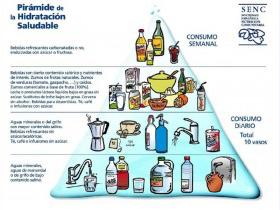 La hidratación en niños y adolescentes