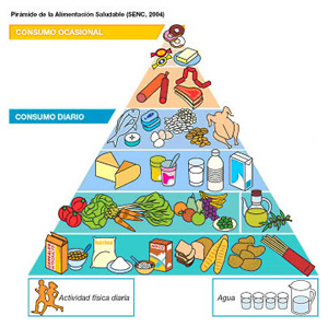 dieta para la diabetes pdf