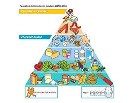 Alimentos funcionales y diabetes