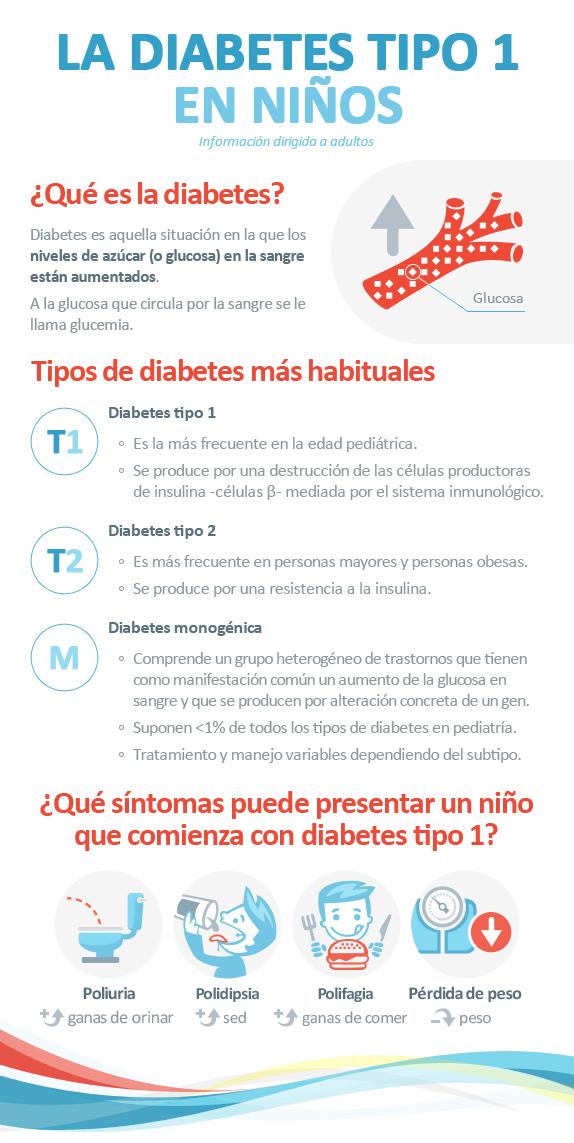 tratamiento de la diabetes infantil