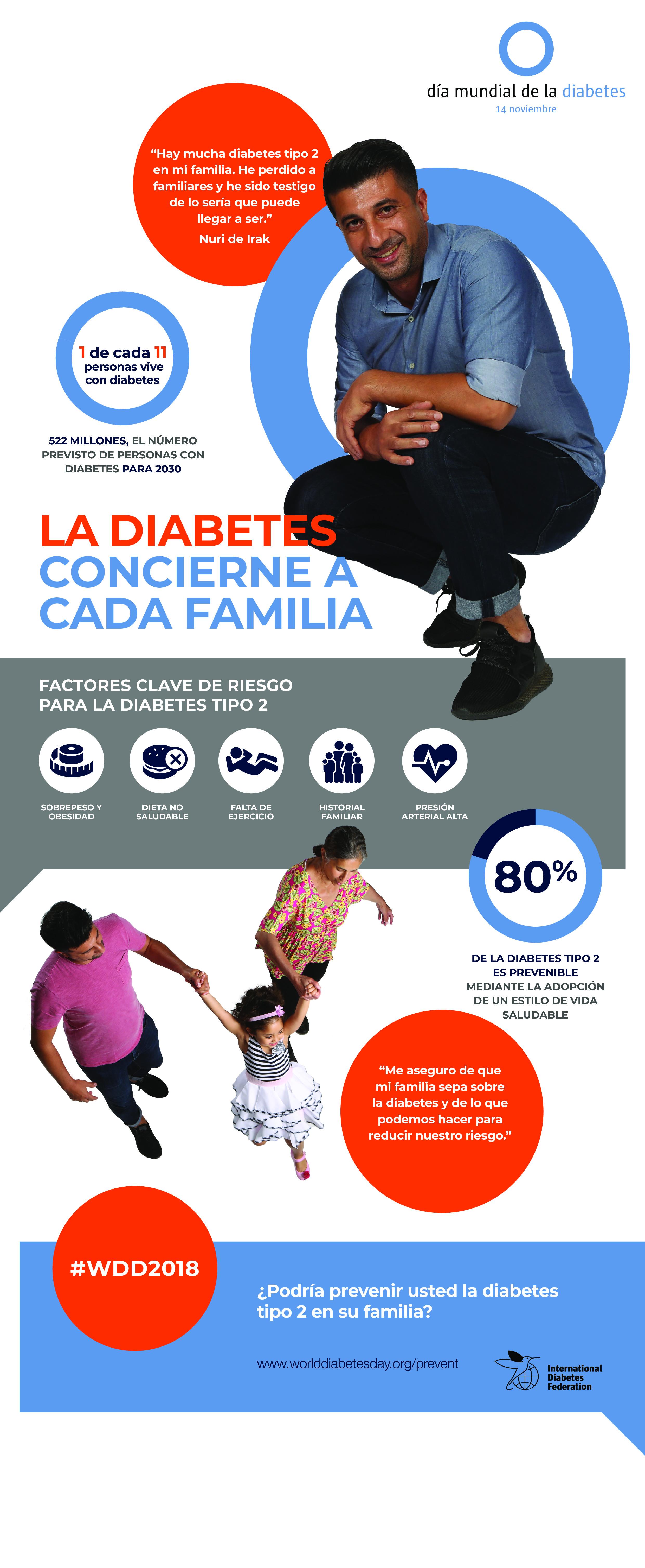 Infografía #2 para el Día Mundial de la Diabetes 2017 – La diabetes gestacional afecta a 1 de cada 7 embarazos
