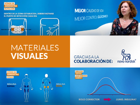 Materiales visuales