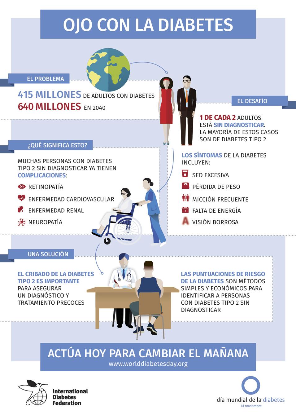 Infografía `Ojo con la diabetes´. Problema, desafío y solución (formato jpg)