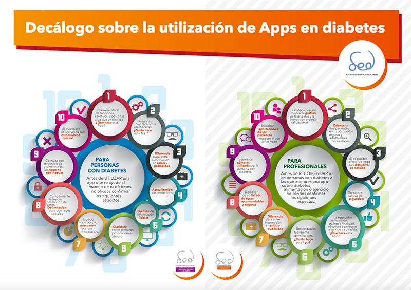 Décalogo sobre la utilización de Apps en diabetes