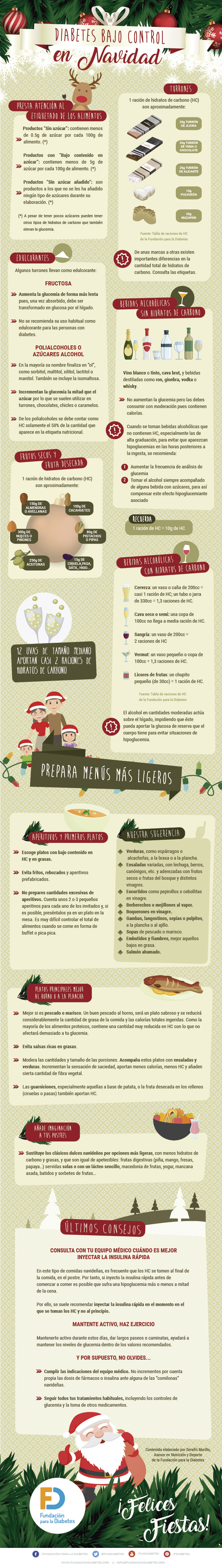 Infografía Diabetes bajo control en Navidad