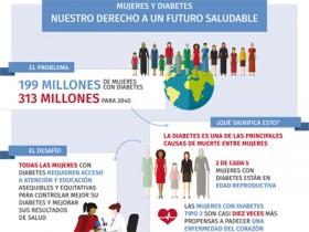 Infografía #1 para el Día Mundial de la Diabetes 2017 – 1 de cada 10 mujeres tiene diabetes