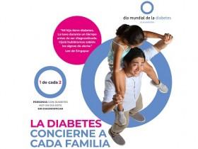 Infografía #1 para el Día Mundial de la Diabetes 2018 – 1 de cada 2 personas con diabetes está sin diagnosticar