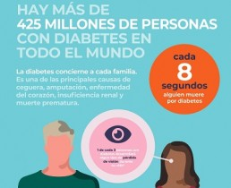 La Diabetes concierne a cada familia