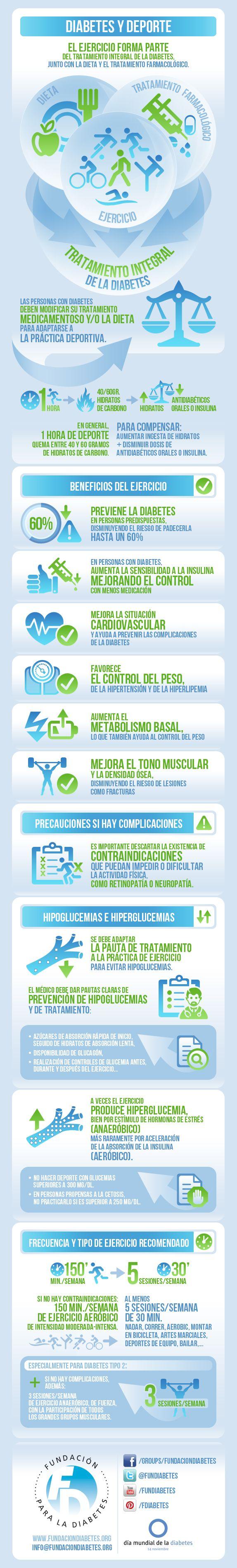 Infografía sobre la importancia del deporte para prevenir y tratar la diabetes