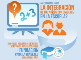 Infografía sobre la integración de los niños con diabetes en la escuela