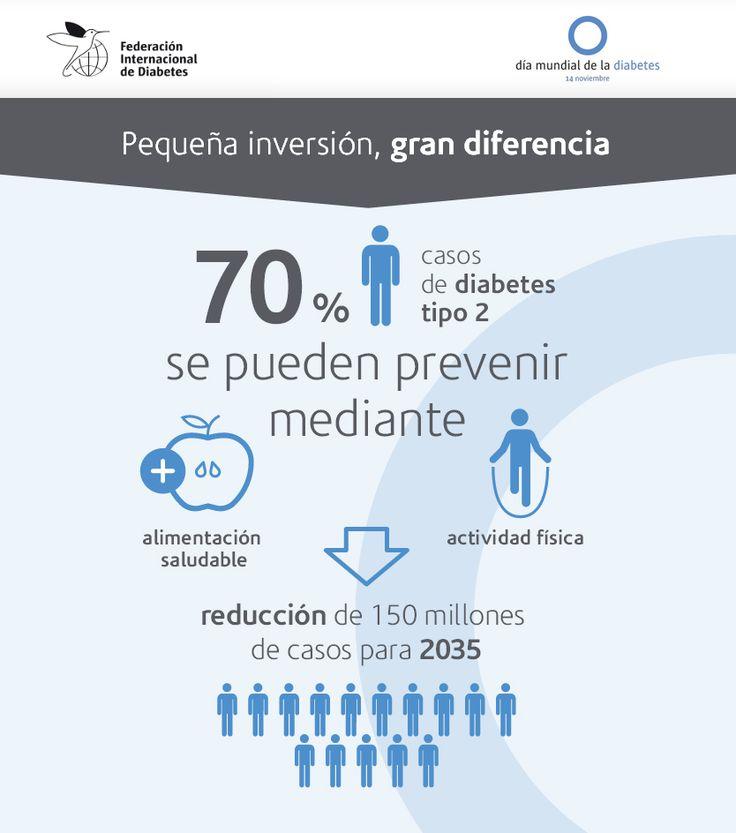 Infografía: Pequeña inversión, gran diferencia
