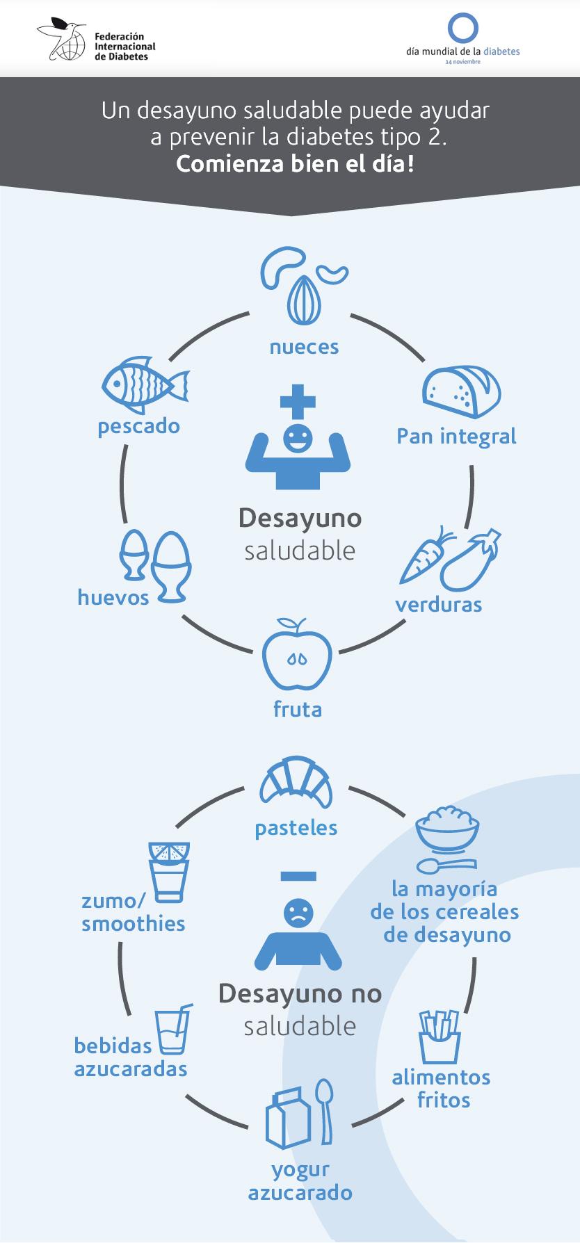 Infografía: Un desayuno saludable puede ayudar a prevenir la diabetes tipo 2. ¡Comienza bien el día!