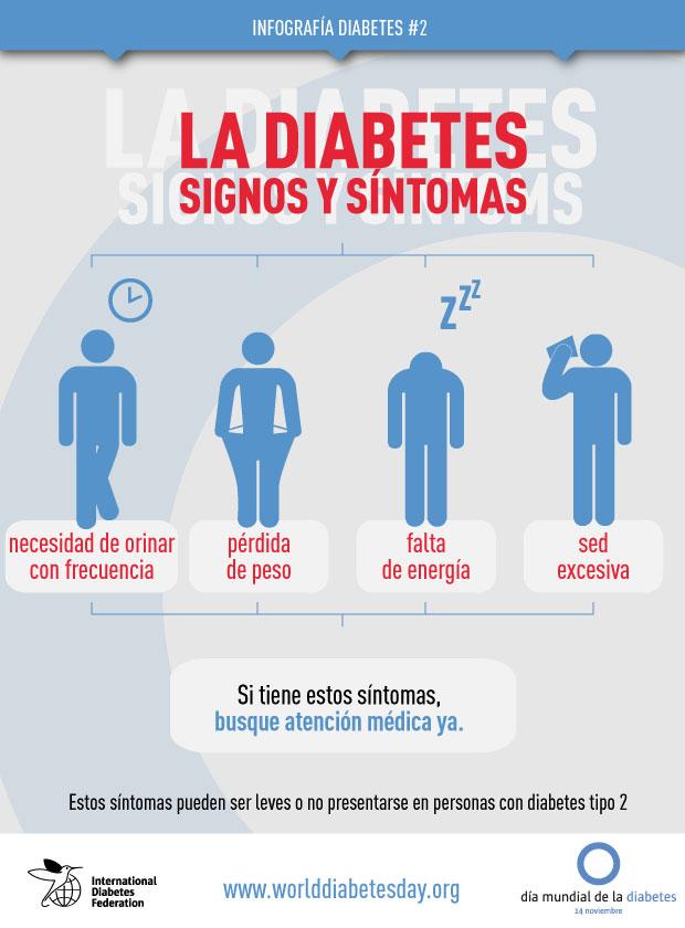 Infografía: La diabetes. Signos y síntomas