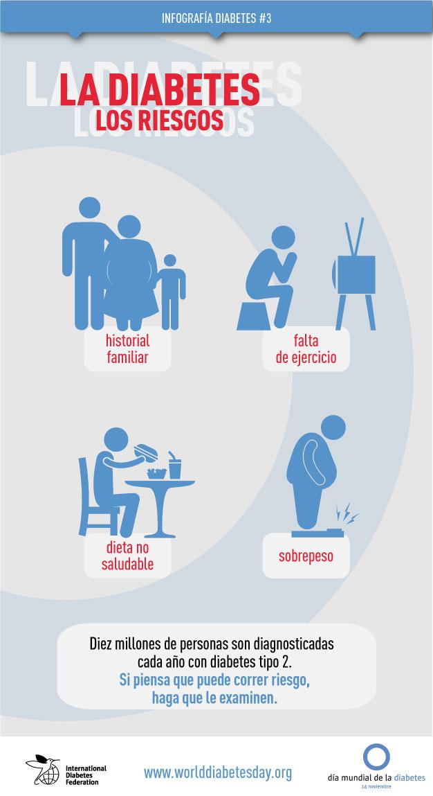 Infografía: La diabetes. Los riesgos
