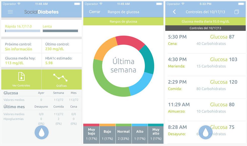 App SocialDiabetes