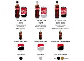 Infografía con información sobre bebidas light y zero de Coca-Cola