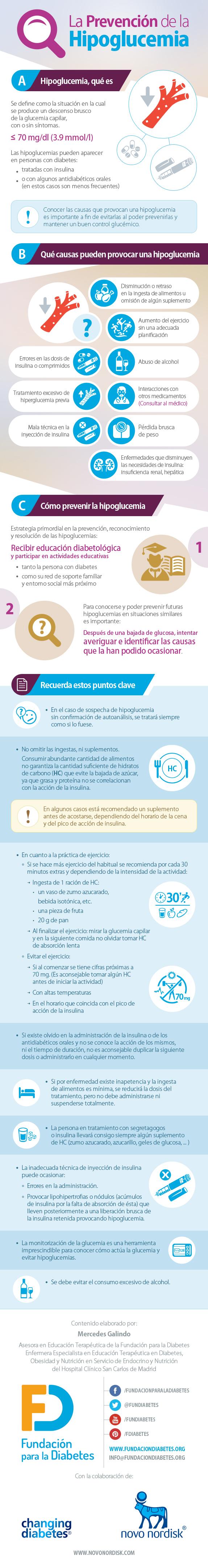 Infografía sobre la prevención de la hipoglucemia