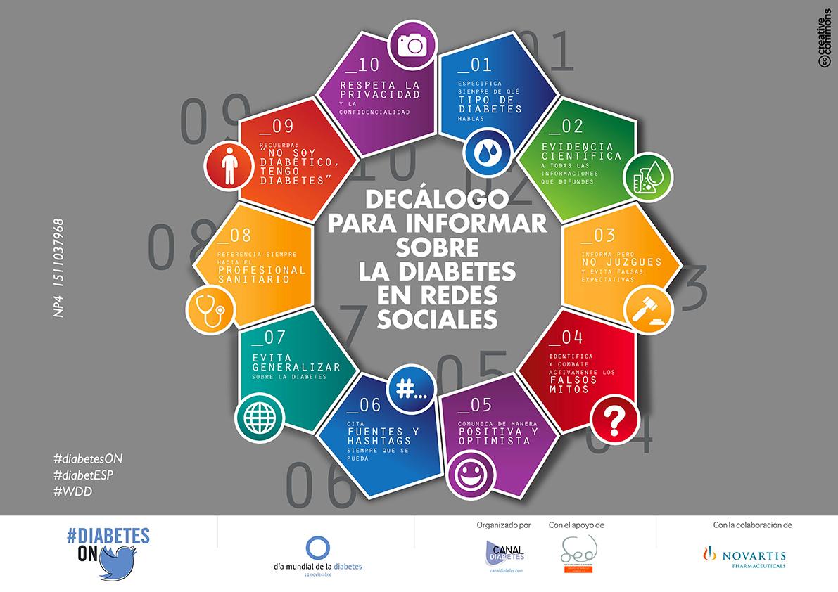 Decálogo sobre el manejo de la diabetes en las redes sociales