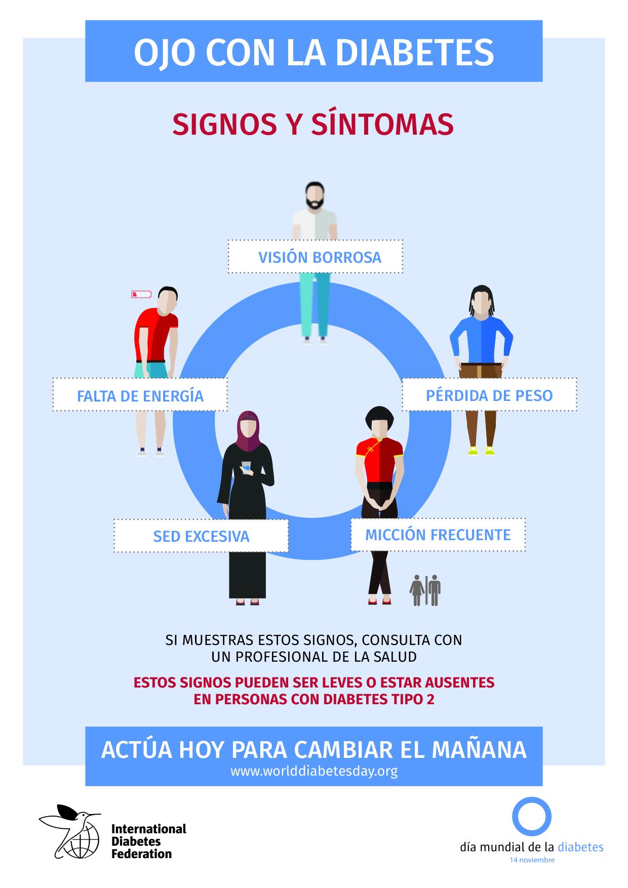 What Is Diabetes International Diabetes Federation | Male